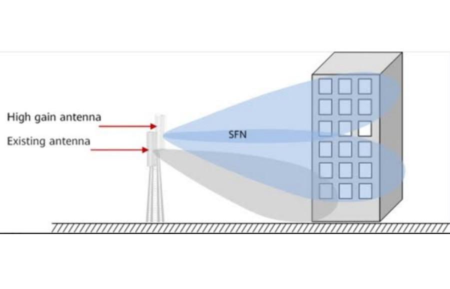 Antena High-Gain